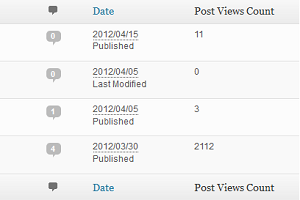 Post views count
