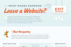 Waardoor verlaten mensen je website