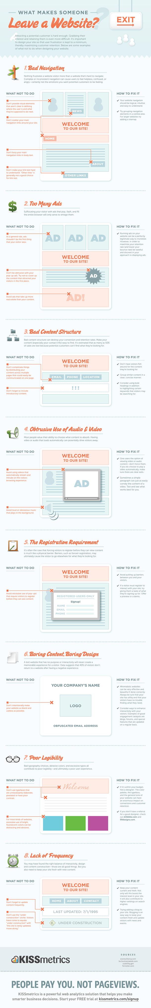 Waardoor mensen je website verlaten infographic