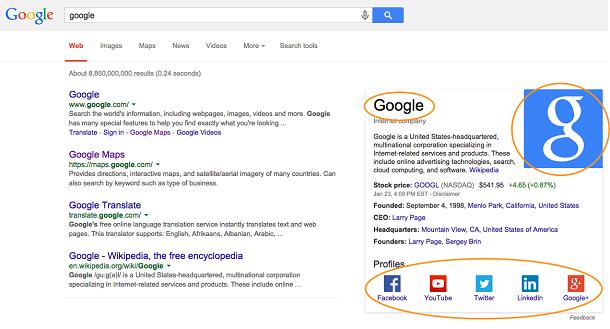 Google Knowlegde Graph, ook wel bekend als Google Kenniskaarten