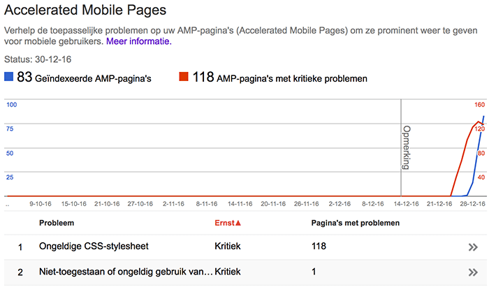 indexering-status van AMP-pagina's (accelerated mobile pages) in de Google Search Console