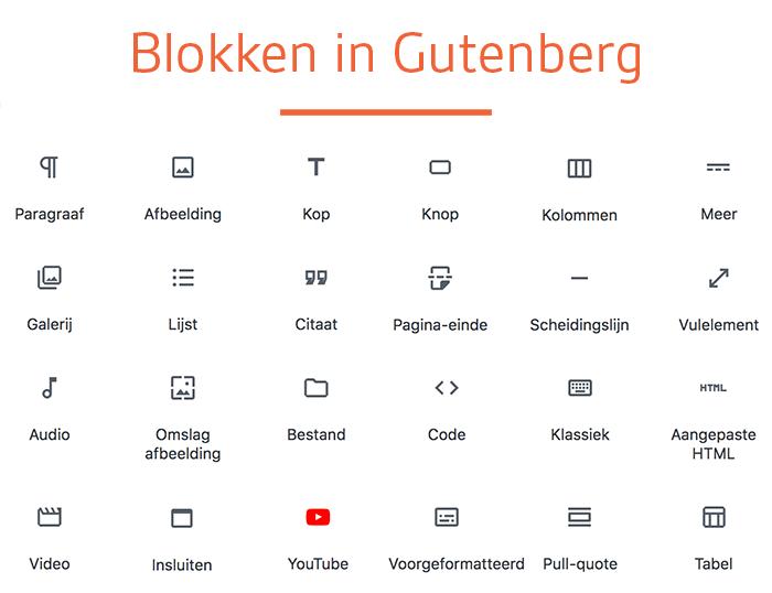 Beschikbare blokken in de Gutenberg editor